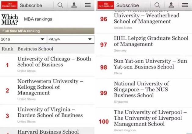 中大MBA